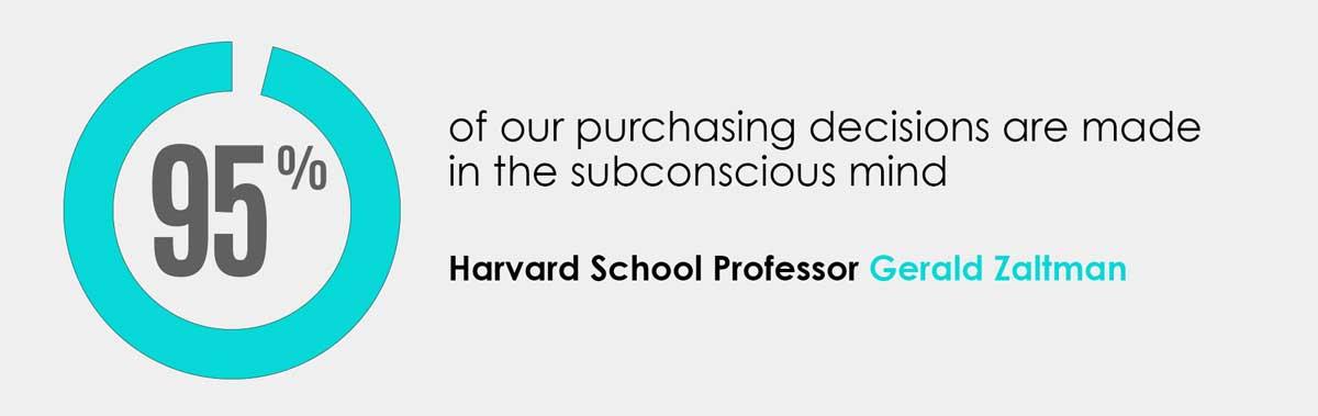 gerald zaltman purchasing subconscious mind