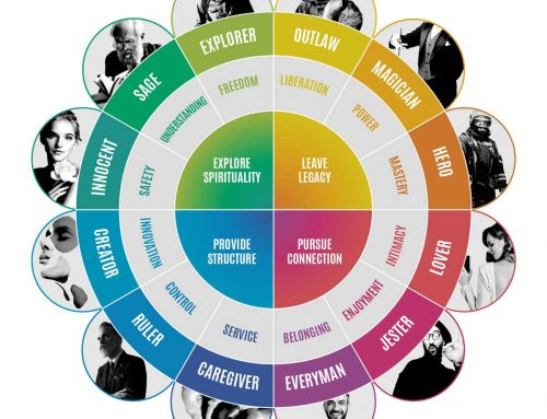 The Ultimate Guide To Brand Archetypes: Hack the Mind of Your Customers [Examples]